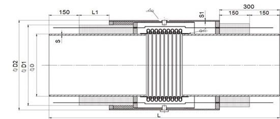 Схема осевого сильфонного компенсатора СКУ.ППУ