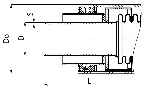 Схема сильфонного компенсатора СКУ.ППМ